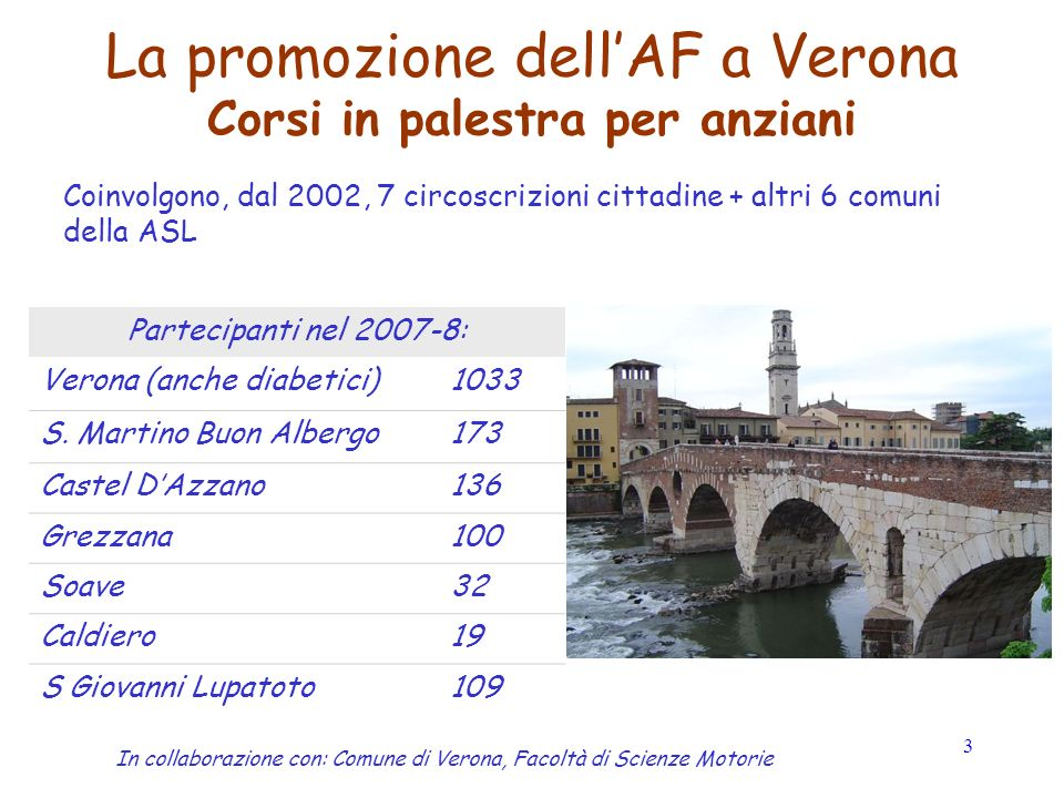 La promozione dell'AF a Verona Corsi in palestra per anziani