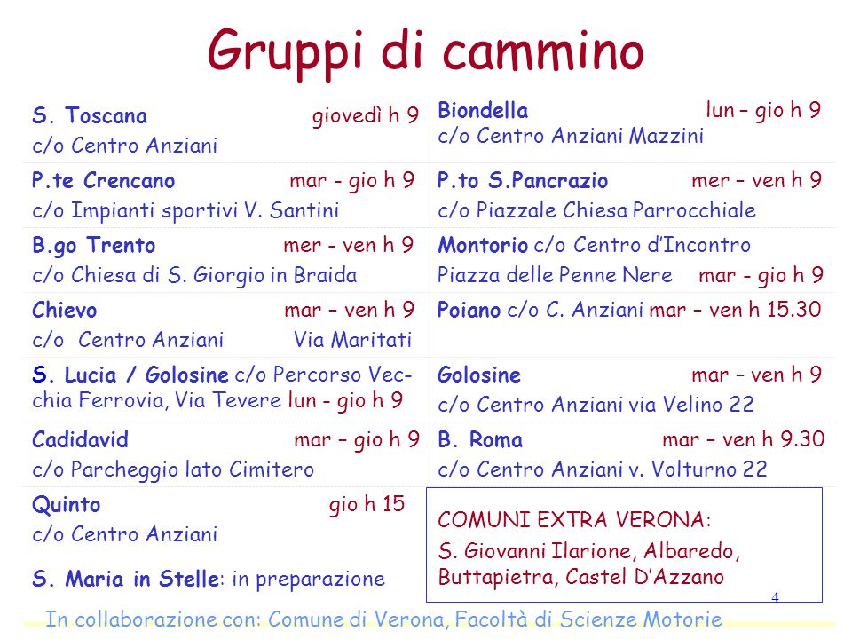 In collaborazione con: Comune di Verona, Facoltà di Scienze Motorie