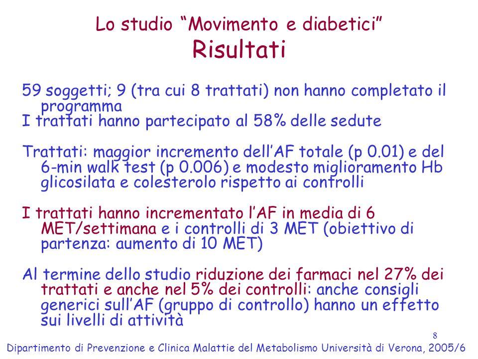 Lo studio Movimento e diabetici Risultati