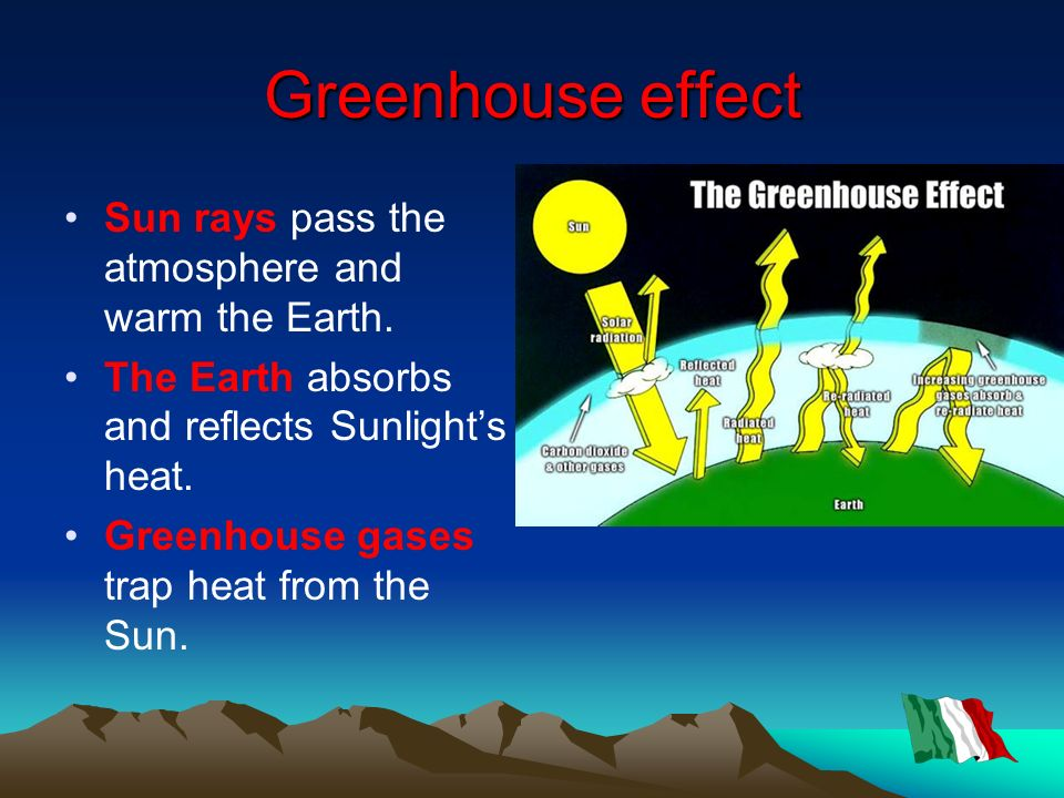 Greenhouse effect Sun rays pass the atmosphere and warm the Earth.