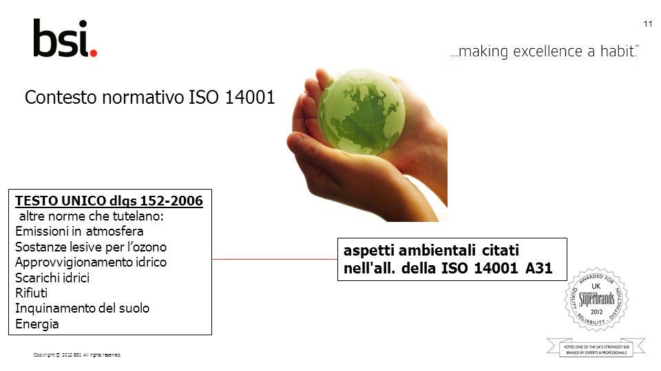Contesto normativo ISO 14001