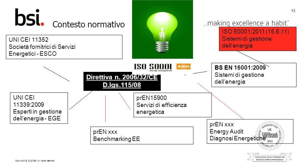 Contesto normativo Direttiva n. 2006/32/CE D.lgs.115/08