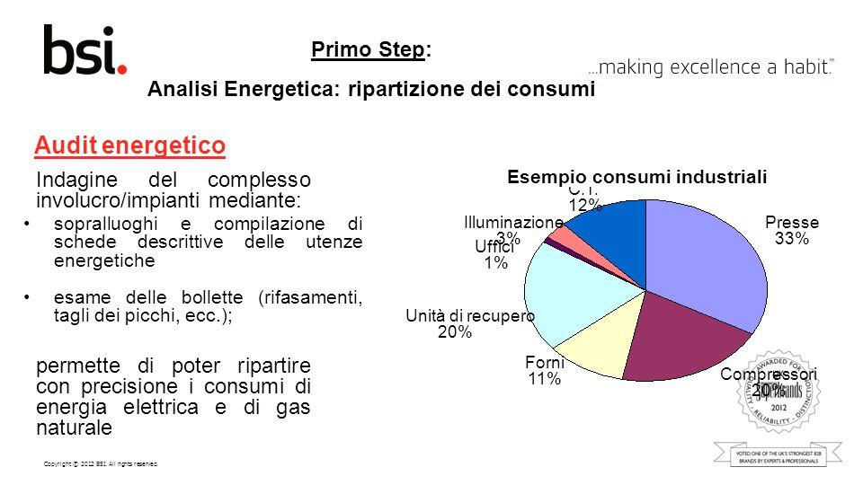 Analisi Energetica: ripartizione dei consumi