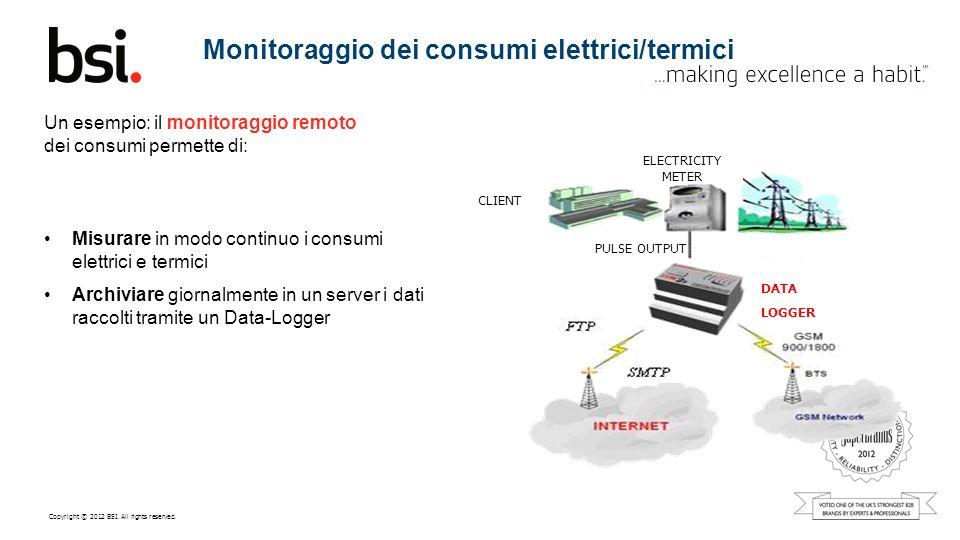 Monitoraggio dei consumi elettrici/termici