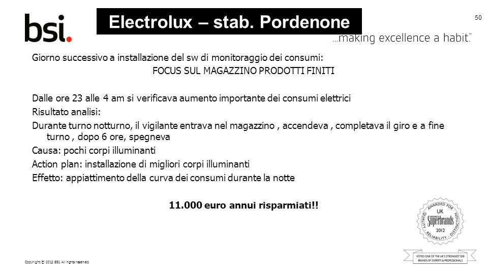 Electrolux – stab. Pordenone 11.000 euro annui risparmiati!!