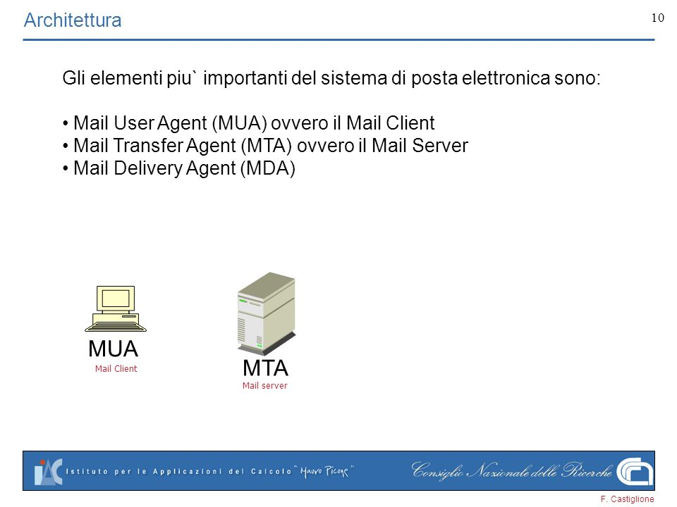 Architettura Gli elementi piu` importanti del sistema di posta elettronica sono: Mail User Agent (MUA) ovvero il Mail Client.