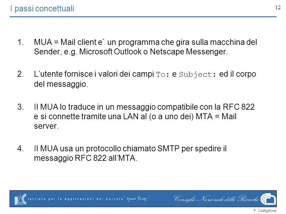 I passi concettuali MUA = Mail client e` un programma che gira sulla macchina del Sender, e.g. Microsoft Outlook o Netscape Messenger.