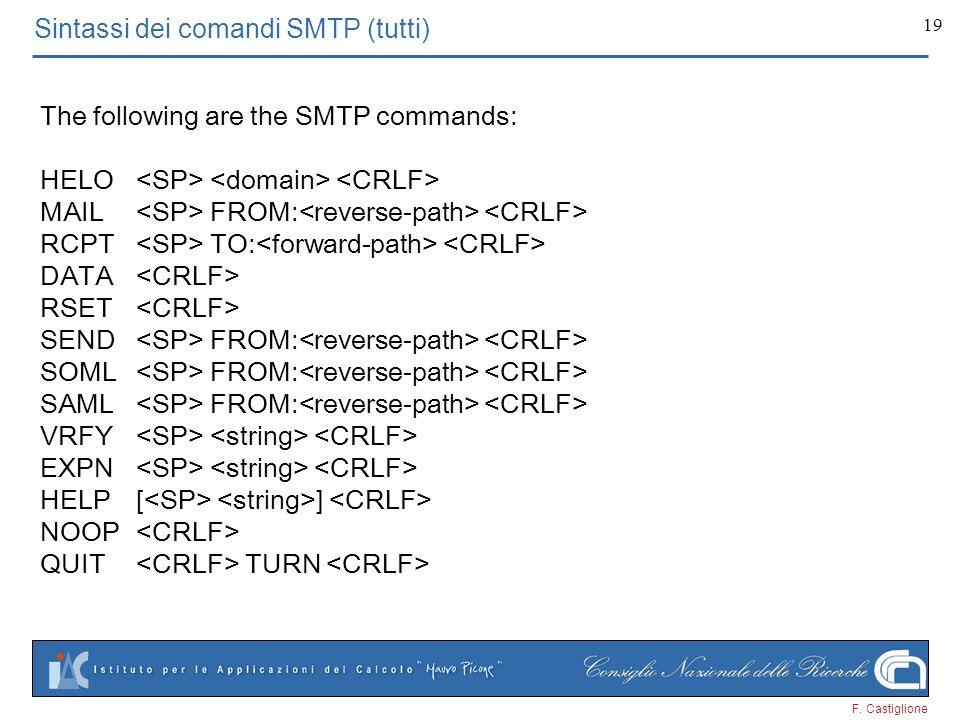 Sintassi dei comandi SMTP (tutti)