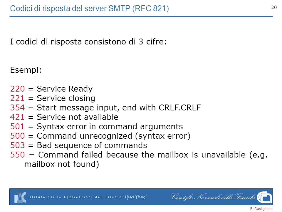 Codici di risposta del server SMTP (RFC 821)