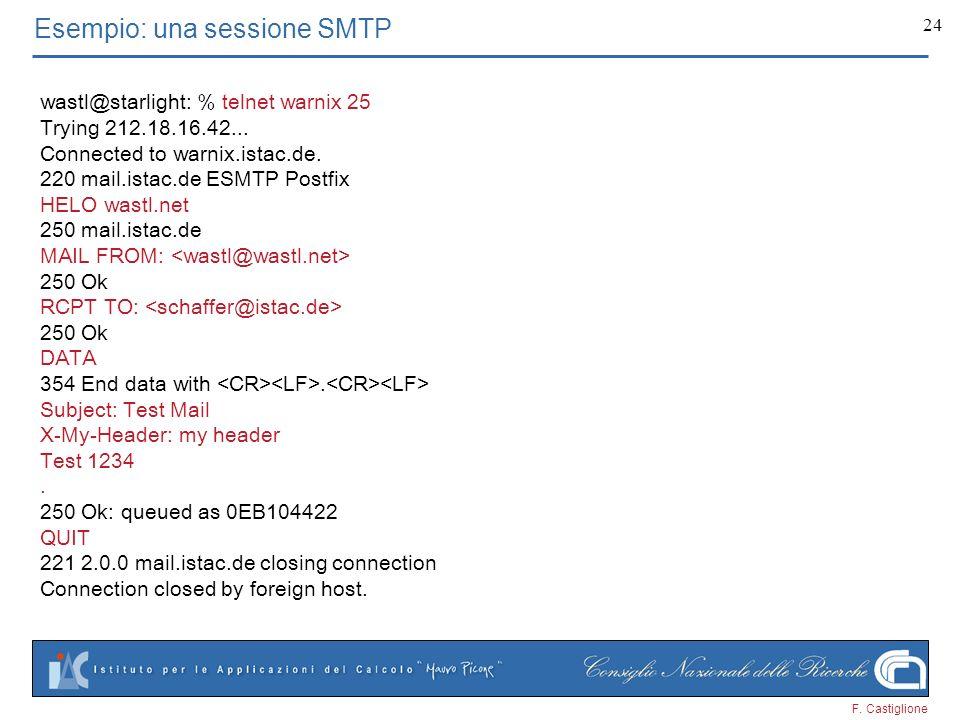 Esempio: una sessione SMTP
