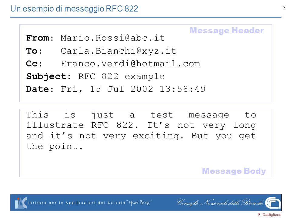 Un esempio di messeggio RFC 822