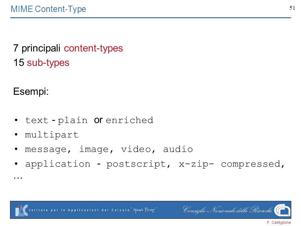 7 principali content-types 15 sub-types Esempi: