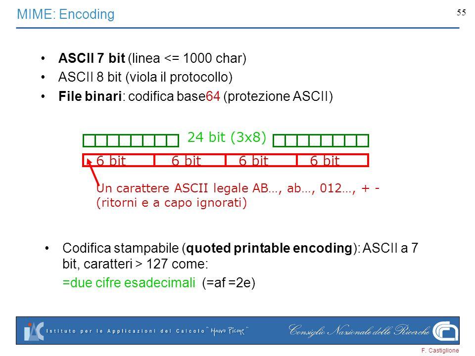 ASCII 7 bit (linea <= 1000 char) ASCII 8 bit (viola il protocollo)