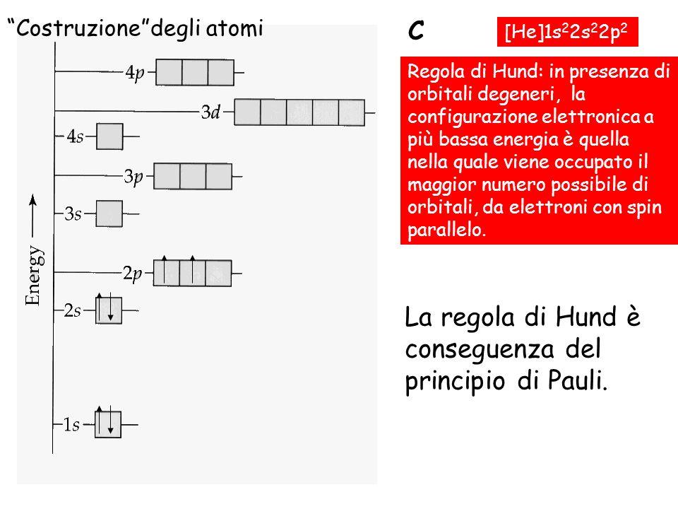 La regola di Hund è conseguenza del principio di Pauli.