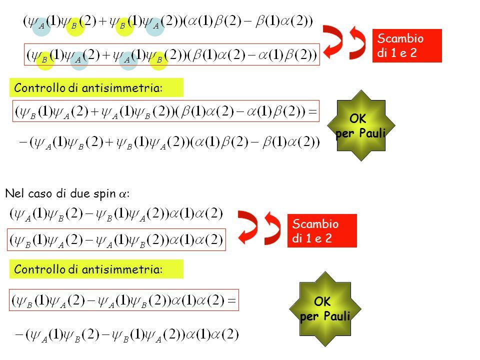 Scambio di 1 e 2 Controllo di antisimmetria: OK. per Pauli. Nel caso di due spin : Scambio di 1 e 2.