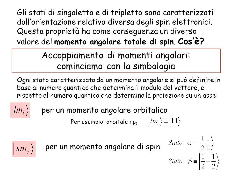 Accoppiamento di momenti angolari: cominciamo con la simbologia