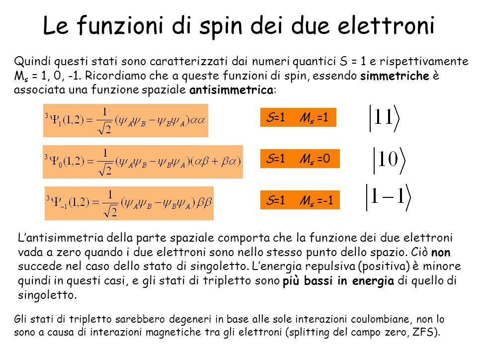 Le funzioni di spin dei due elettroni