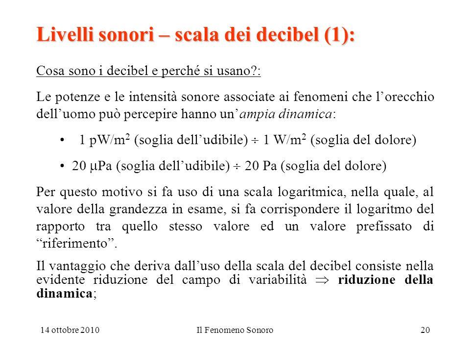 Livelli sonori – scala dei decibel (1):