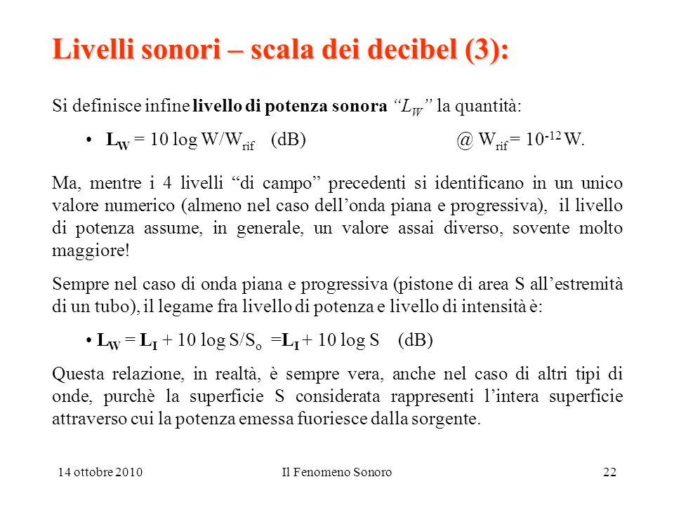 Livelli sonori – scala dei decibel (3):