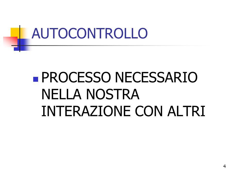 AUTOCONTROLLO PROCESSO NECESSARIO NELLA NOSTRA INTERAZIONE CON ALTRI
