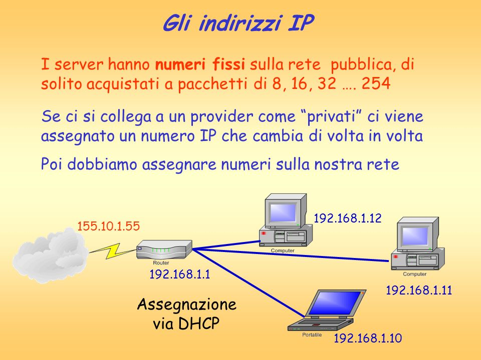 Gli indirizzi IP I server hanno numeri fissi sulla rete pubblica, di solito acquistati a pacchetti di 8, 16, 32 …. 254.