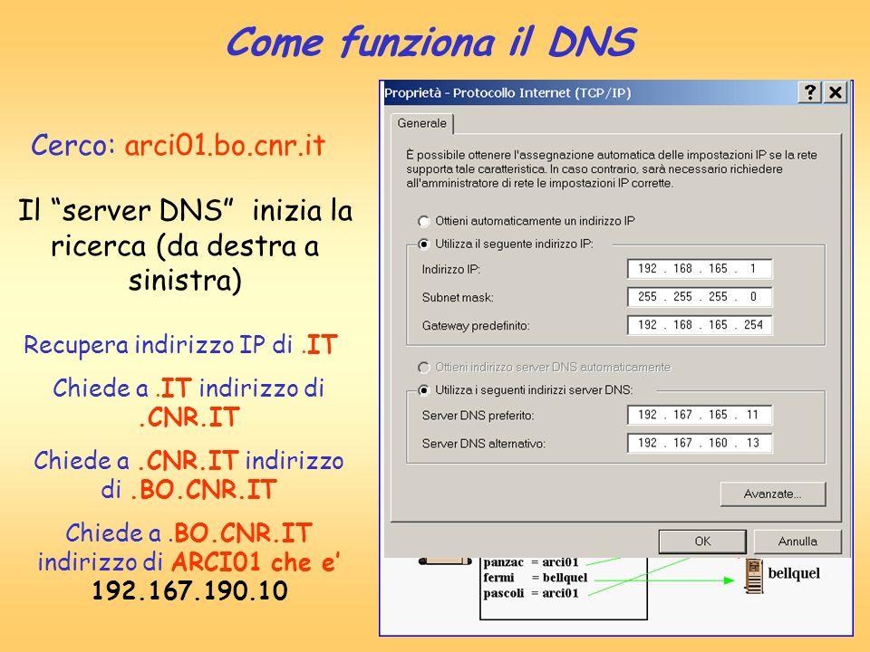 Come funziona il DNS Cerco: arci01.bo.cnr.it