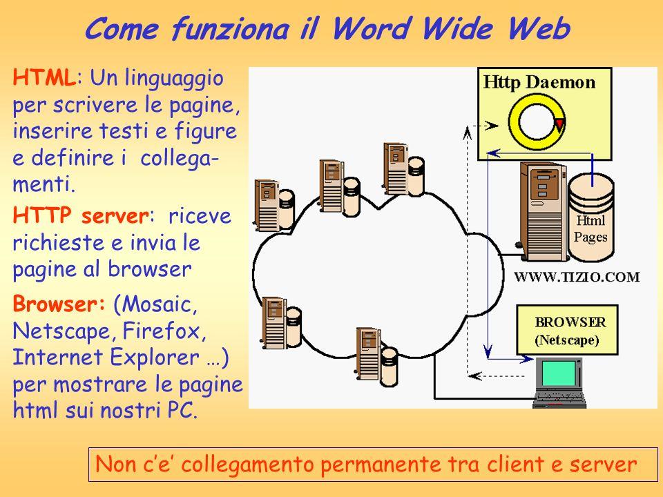 Come funziona il Word Wide Web