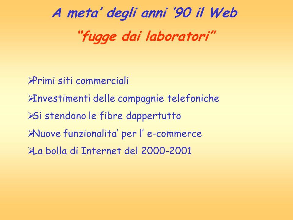 A meta' degli anni '90 il Web fugge dai laboratori