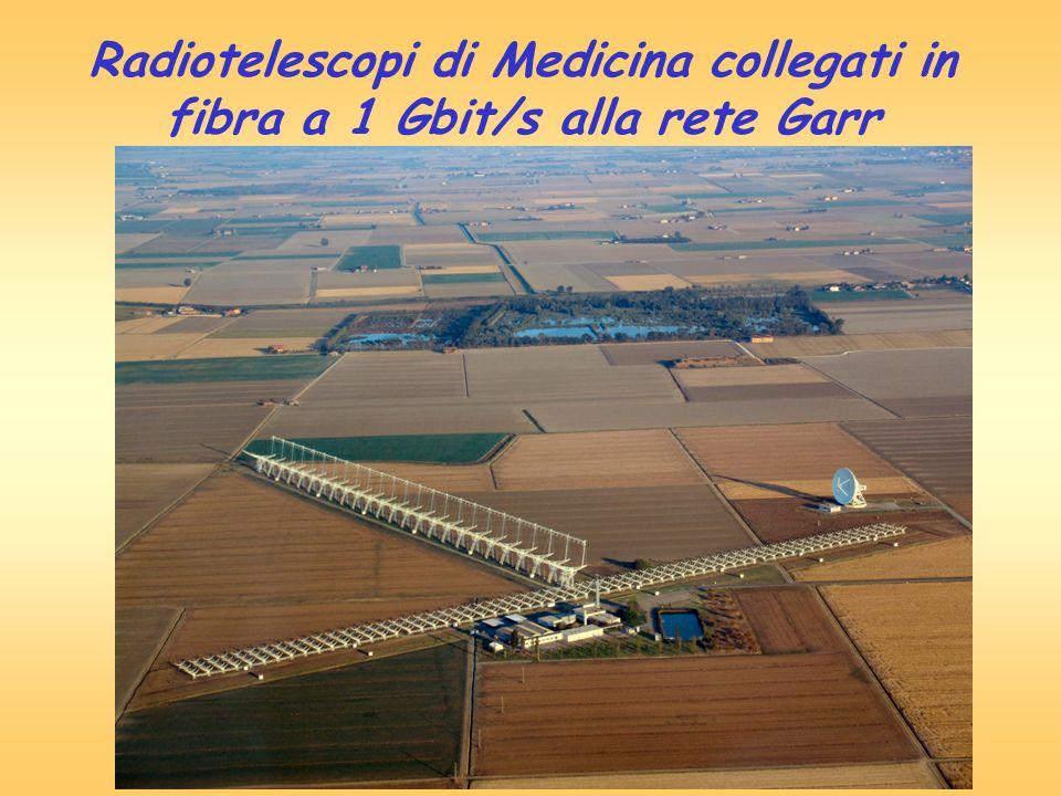 Radiotelescopi di Medicina collegati in fibra a 1 Gbit/s alla rete Garr