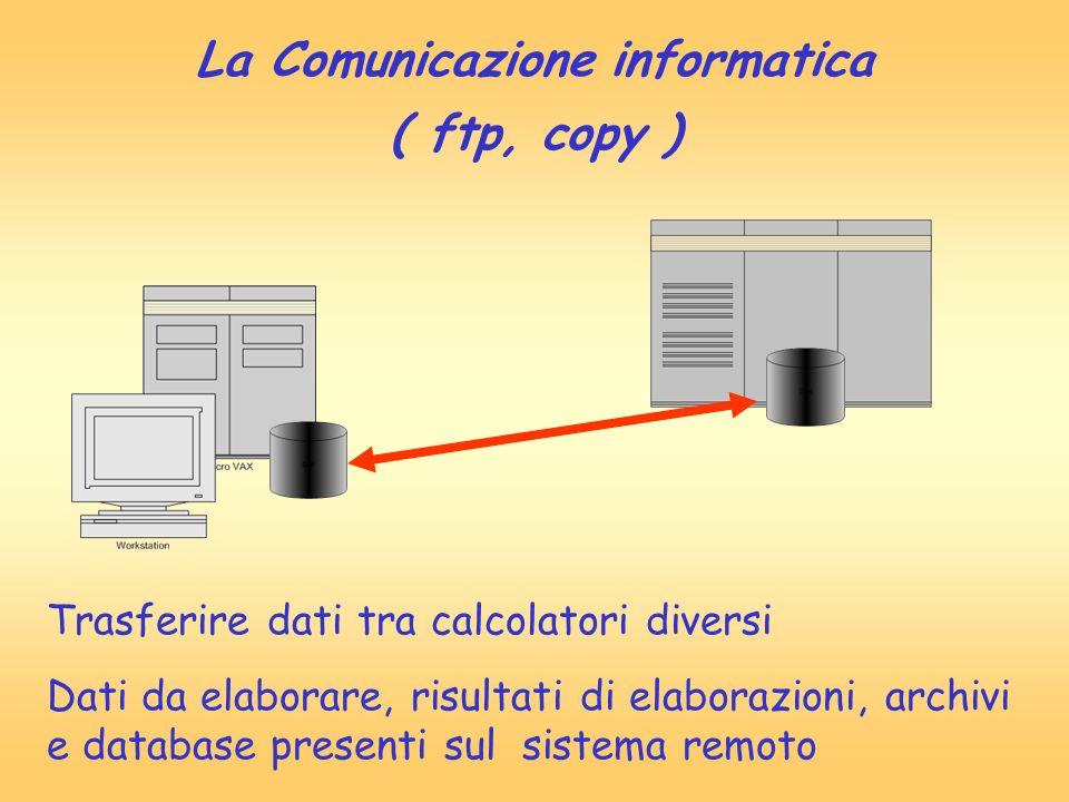La Comunicazione informatica