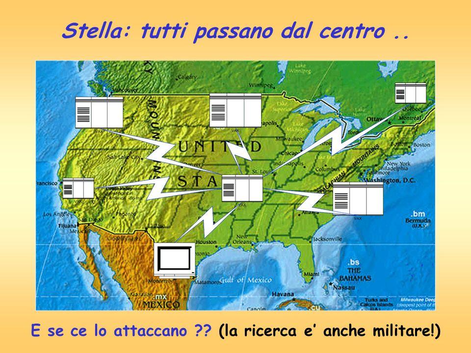 Stella: tutti passano dal centro ..