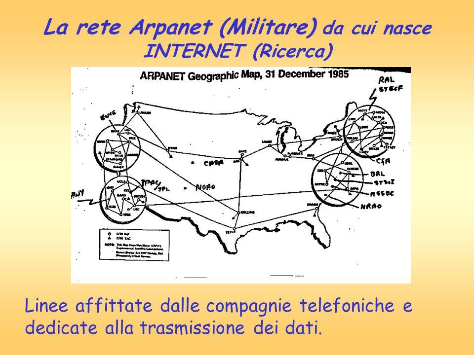 La rete Arpanet (Militare) da cui nasce INTERNET (Ricerca)