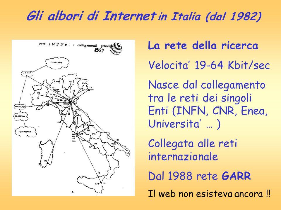 Gli albori di Internet in Italia (dal 1982)