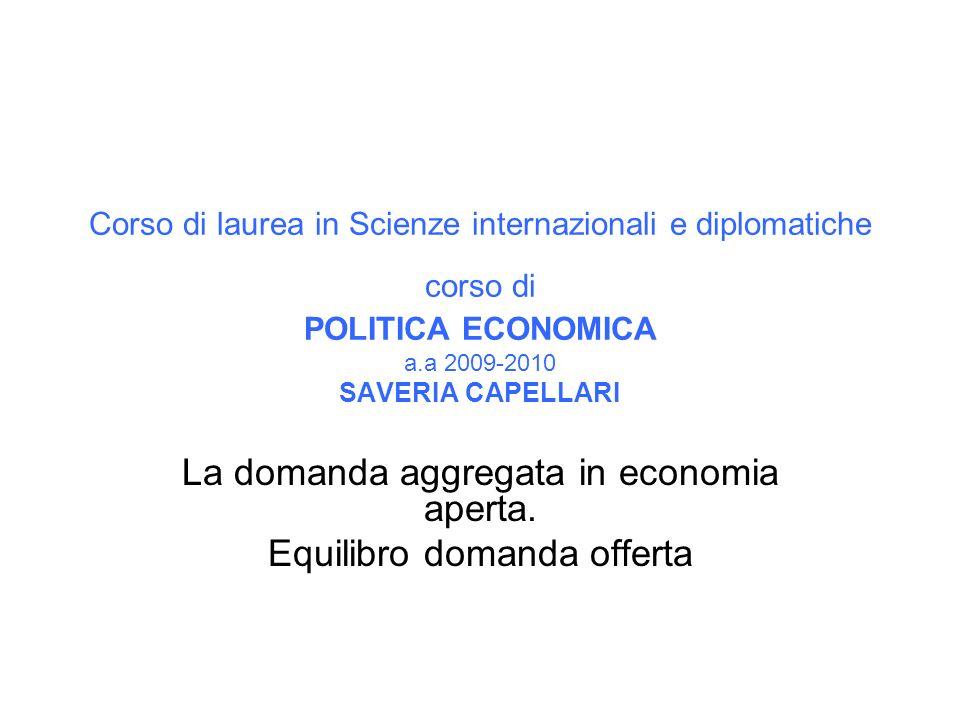 La domanda aggregata in economia aperta. Equilibro domanda offerta