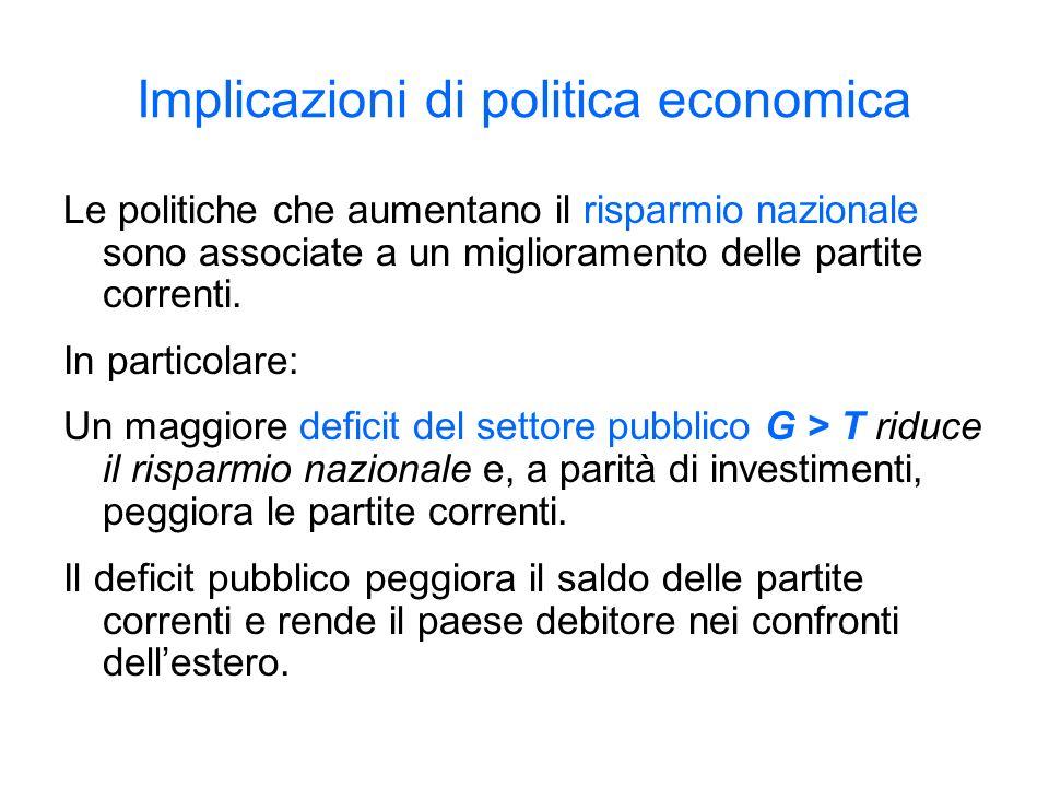 Implicazioni di politica economica