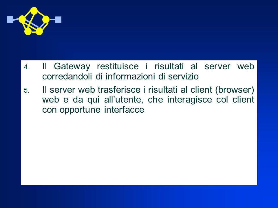 Il Gateway restituisce i risultati al server web corredandoli di informazioni di servizio