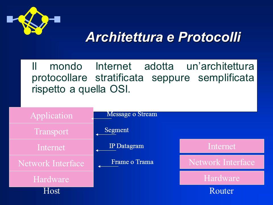 Architettura e Protocolli