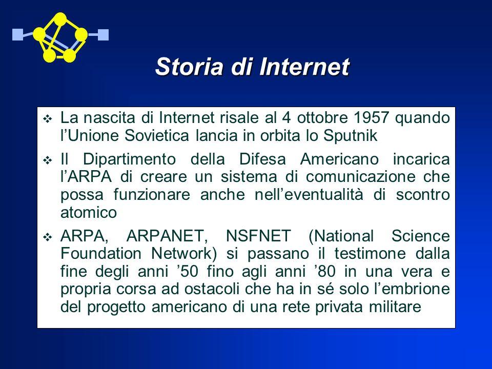Storia di Internet La nascita di Internet risale al 4 ottobre 1957 quando l'Unione Sovietica lancia in orbita lo Sputnik.