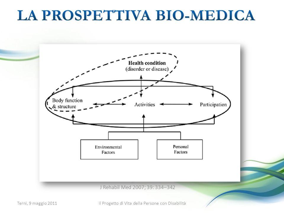 La prospettiva Bio-Medica