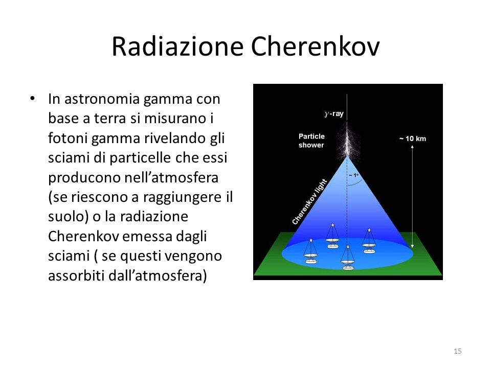 Radiazione Cherenkov