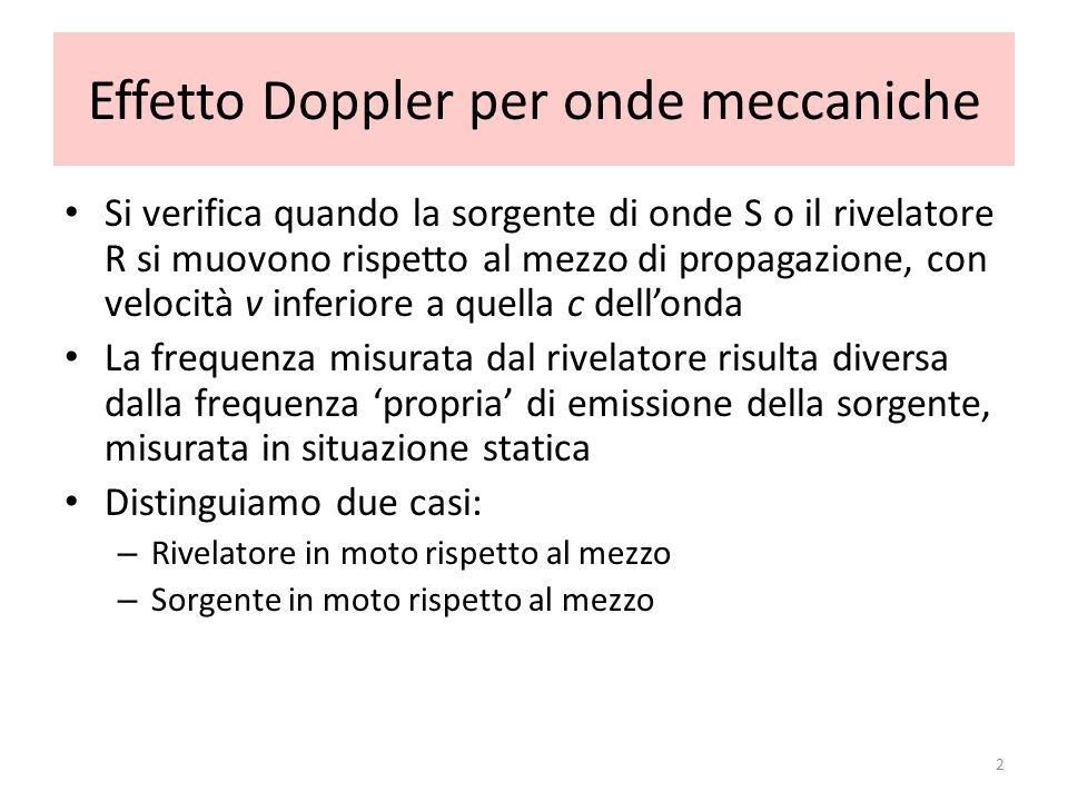 Effetto Doppler per onde meccaniche