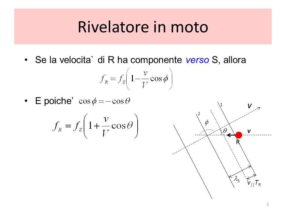 Rivelatore in moto Se la velocita` di R ha componente verso S, allora