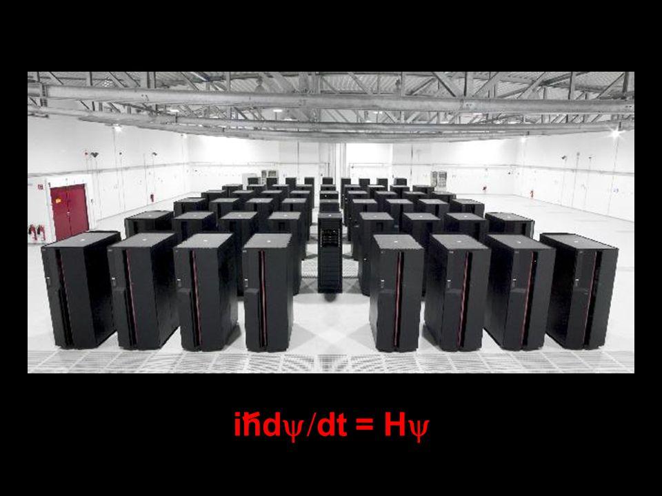 ihdy/dt = Hy