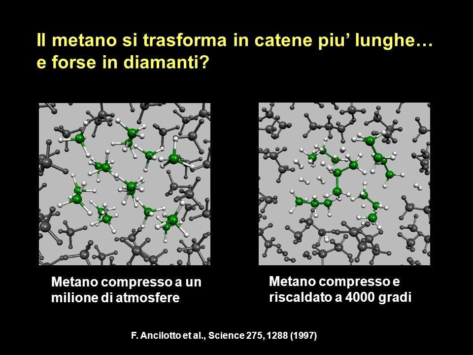 Il metano si trasforma in catene piu' lunghe… e forse in diamanti