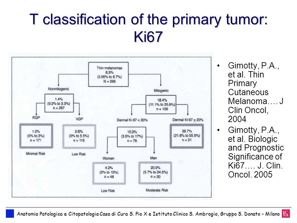 T classification of the primary tumor: Ki67