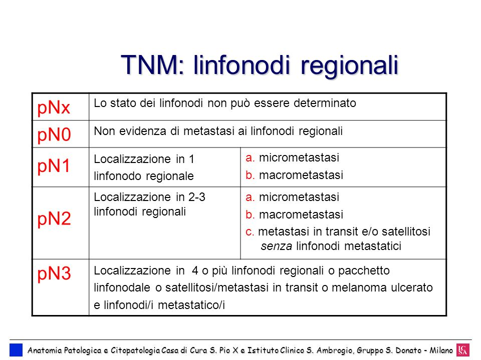 TNM: linfonodi regionali