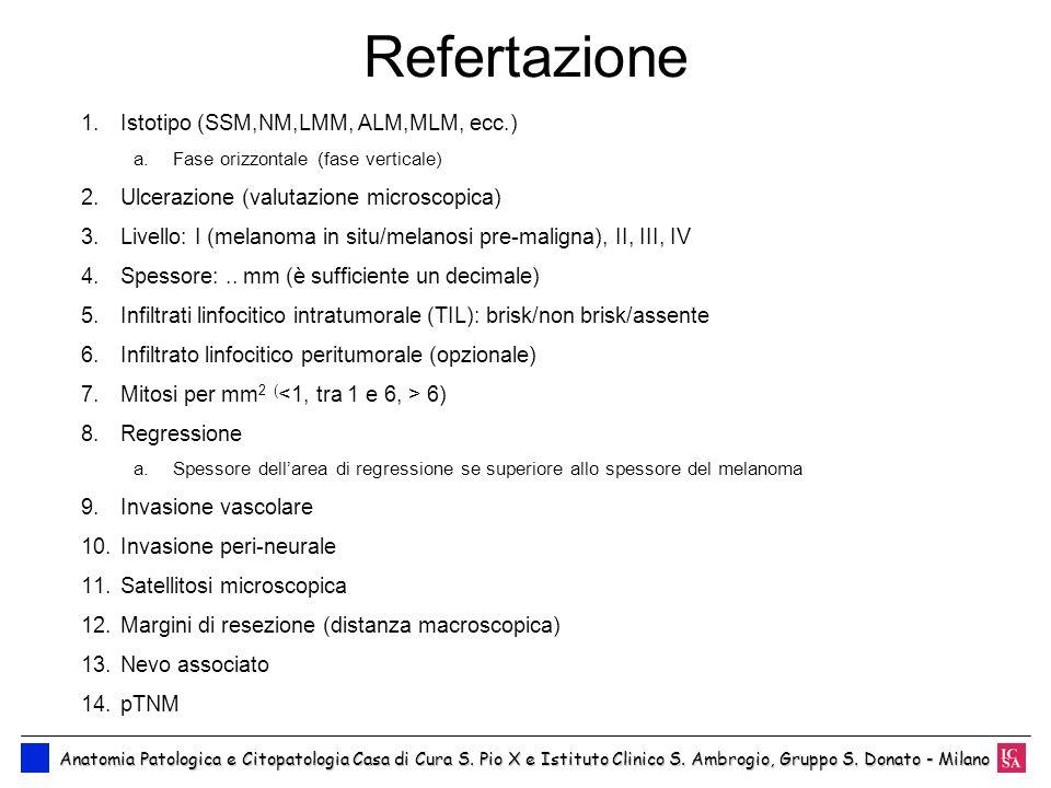 Refertazione Istotipo (SSM,NM,LMM, ALM,MLM, ecc.)