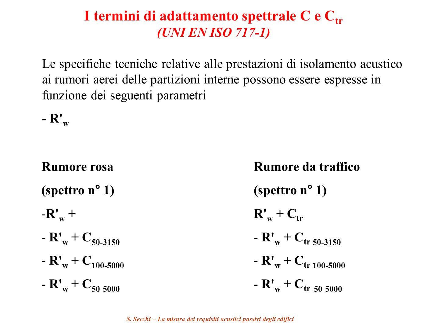 I termini di adattamento spettrale C e Ctr