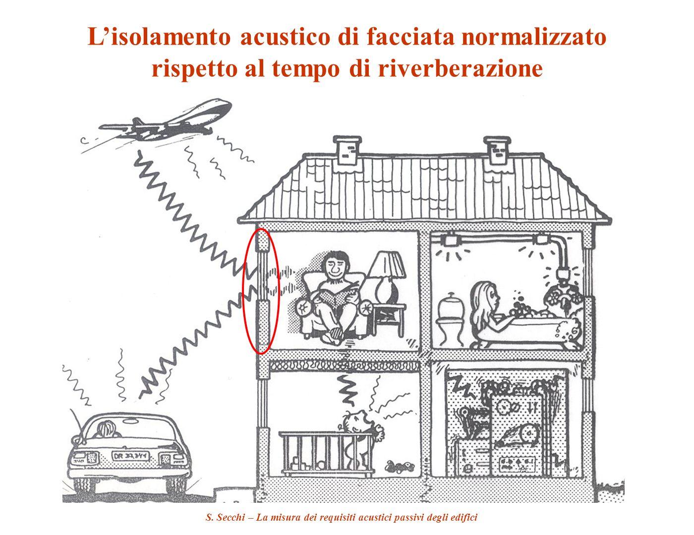 L'isolamento acustico di facciata normalizzato rispetto al tempo di riverberazione