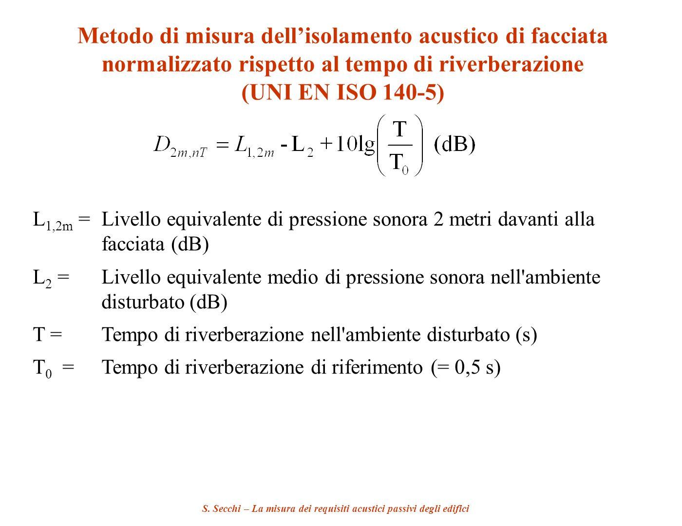 Metodo di misura dell'isolamento acustico di facciata normalizzato rispetto al tempo di riverberazione